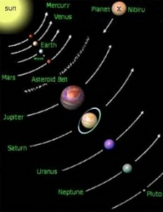 solar system labeled