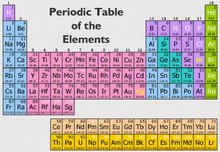Fascinating Clip on The Periodic Spiral of Elements.