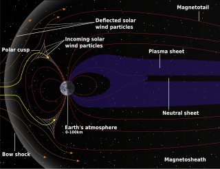 NASA Researcher Finds Hidden Portals in Earth's Magnetosphere
