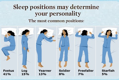 Does Your Sleeping Position Reveal Who You Are?