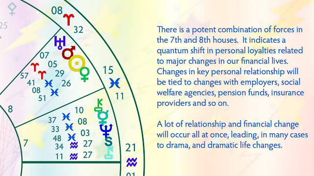 The Astrology of March 2013 – Shuffling the Political and Economic Deck