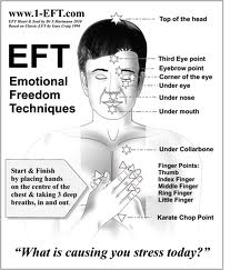 427 How to tap the Faster EFT style