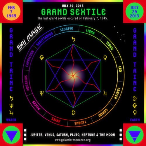 Grand Sextile – July 29, 2013