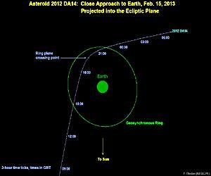 Move over Comet ISON. A new Comet Lovejoy has arrived!