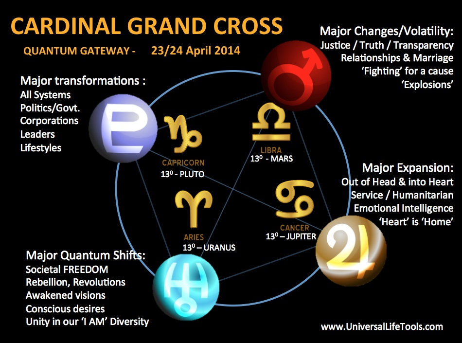 Cardinal Grand Cross – April 2014