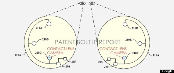 Google Wants To Put A Camera On Your Eyeball