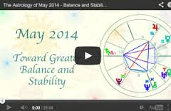 "Carl Boudreau's ""The Astrology of May 2014 – Balance and Stability Ahead"""