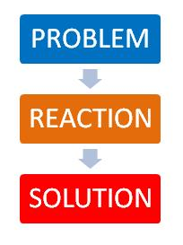 Diocletian's Problem-Reaction-Solution