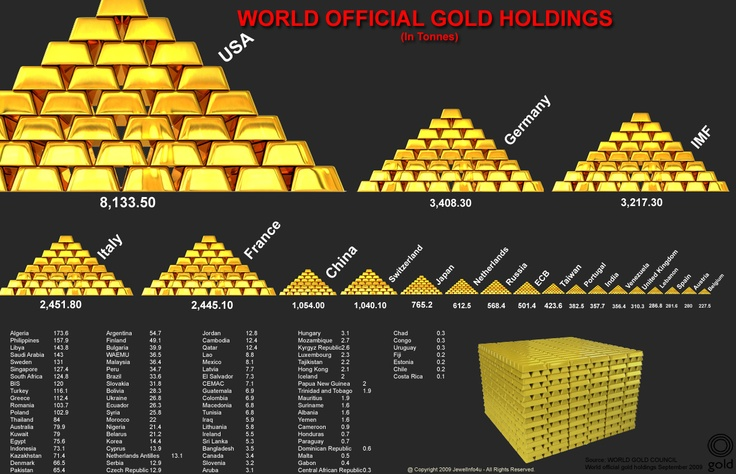global gold holdings