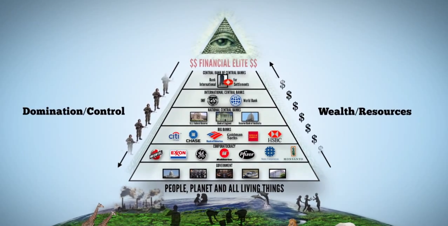 Pyramid: The Rothschilds, the Vatican and the British ...