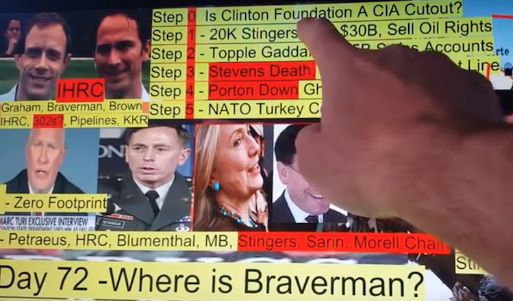 Day 72 – Where is Eric Braverman? Is the Clinton Foundation a CIA Cutout? [VIDEO]