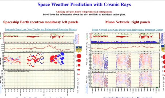 """""""Enigma"""" Yellowstone/Alabama seismos display the same exact 'PULSE' during Cosmic Ray event  [VIDEO]"""