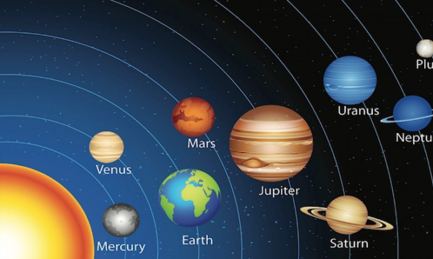Rare Astrology: January 7th-February 6, 2017 All Planets Are Moving Direct