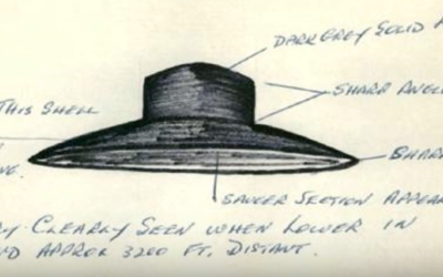 CIA Document Release: Aliens and Psychic Research [w/ VIDEO]