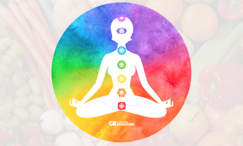 HOW YOUR CHAKRAS ARE RELATED TO & AFFECTED BY THE FOODS YOU EAT