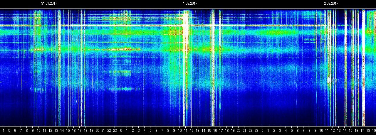 "SagittariusCraig Reddit.com 1-1-17… ""Humans are Waking Up: For First Time in Recorded History, Schumann Resonance Jumping to 36+"""