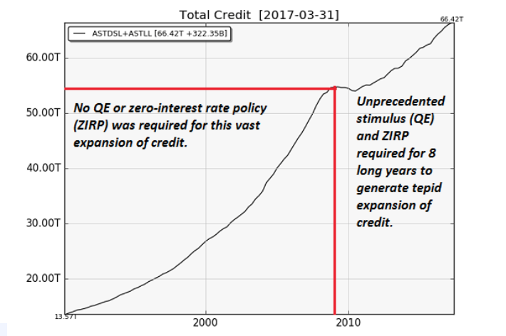 Did The Economy Just Stumble Off A Cliff?