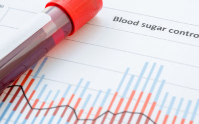Prediabetic? How to Reverse it Naturally