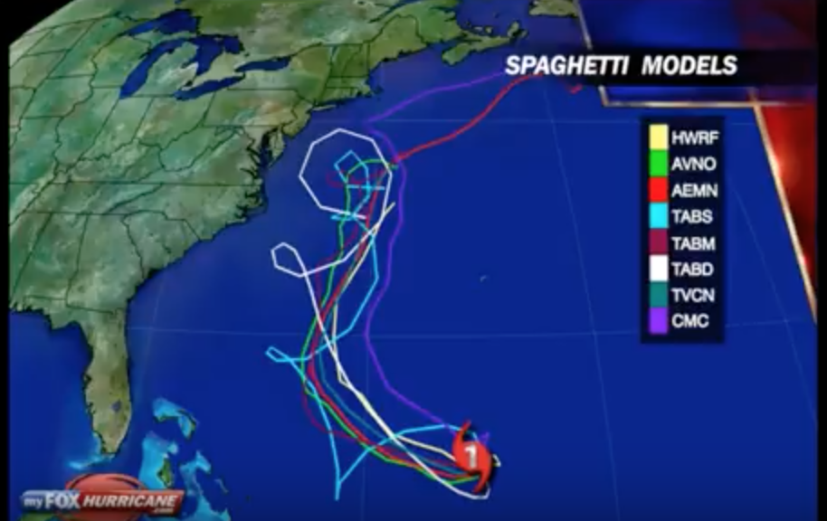 Hurricane Jose Projections: Tracking to US Northeast [2 VIDEOs]