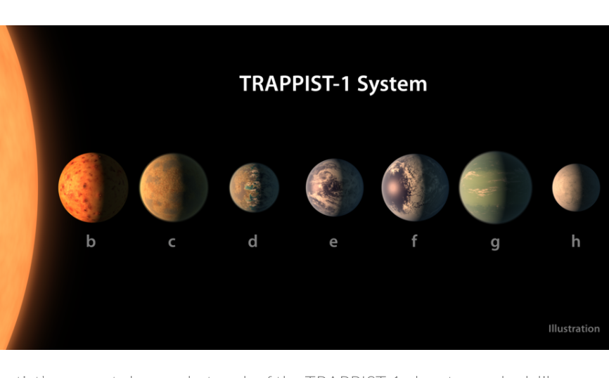 3 planets in the Trappist-1 system are COVERED in water—increasing chances of finding alien life