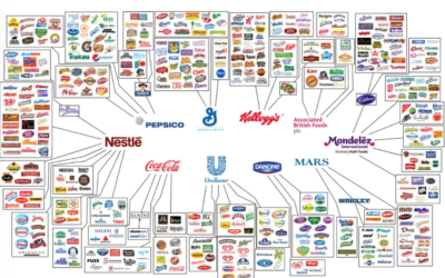 EVERYTHING WE EAT & DRINK ARE COMPLETELY CONTROLLED BY THESE 10 COMPANIES (INFOGRAPHIC)