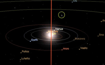World Update: Planets leave Earth behind – Rendezvous on the back side of Sun [VIDEO]