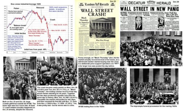 US Stock Market: Conspicuous Similarities with 1929, 1987 and Japan in 1990