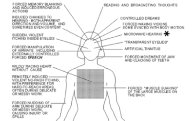 "Government Accidentally Sends Files on ""Remote Mind Control"" to Journalist"