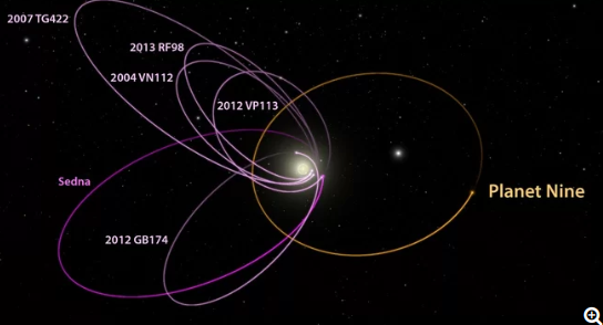 Weird Space Rock Provides More Evidence for Mysterious 'Planet Nine'