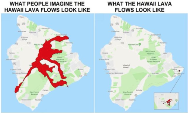KP: What People IMAGINE the Hawaii Lava flows look like, vs. What they REALLY look like!!