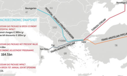 "Russia And Turkey Reach Deal On ""Southern Stream"" Gas Pipeline, Infuriate Washington"