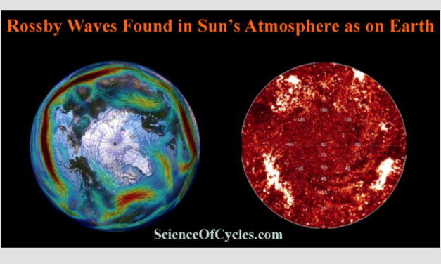 Waves Similar To Those Controlling Weather On Earth Have Now Been Found On The Sun