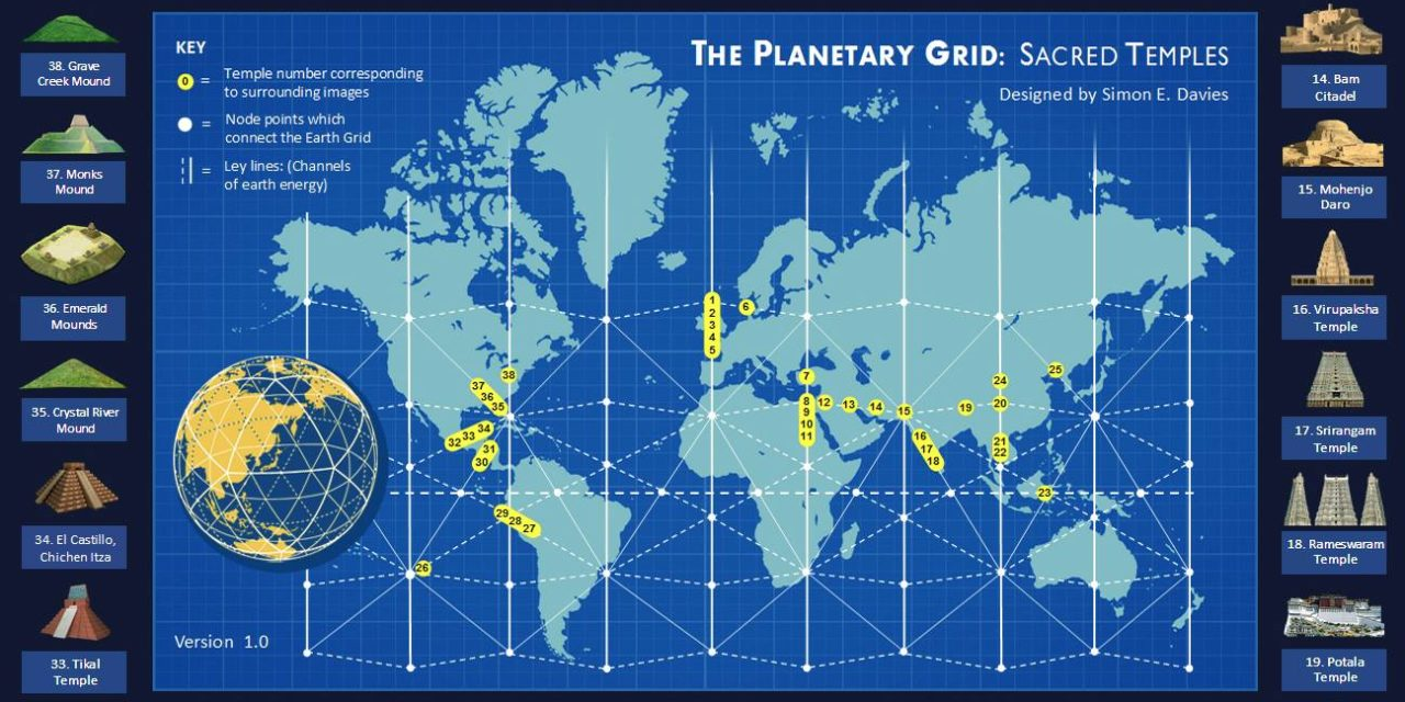 The Planetary Grid, Ancient Monuments, and how it is all Connected