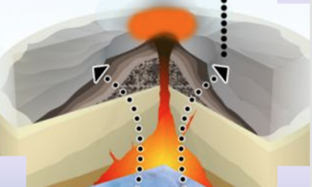 West Antarctica Mantle Plume Piercing Through Lithosphere And Rising at Surprisingly Rapid Rate