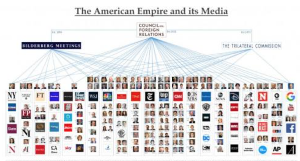 The American Empire & Its Media