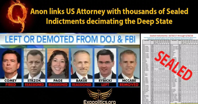 Dr. Michael Salla: QAnon links US Attorney with thousands of sealed indictments decimating the Deep State
