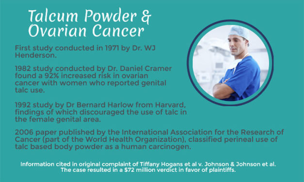TALCUM BABY POWDER AND OVARIAN CANCER LAWSUITS