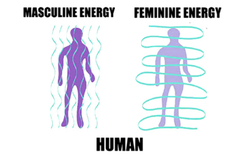 9 Ways How To Find The Divine Masculine Energy Within You