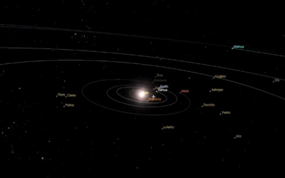 """Cosmic Traffic Jam"" / ALL of the planets rendezvous once again! [VIDEO]"
