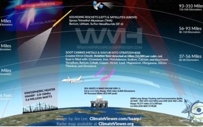 Carbon Black Dust – The Chemtrail Secret for Weather Warfare, Geoengineering, and Ozone Destruction [VIDEO]