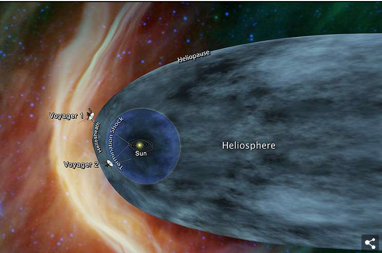 Godspeed! NASA's Voyager 2 probe is 'nearing interstellar space' 11 BILLION miles from Earth
