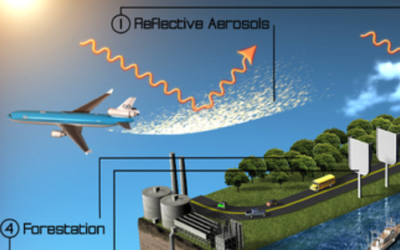 """Mind The Chemtrails: New Study Calls For Global """"Stratospheric Aerosol Injection"""" By 2030s"""