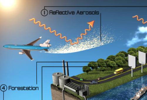 "Mind The Chemtrails: New Study Calls For Global ""Stratospheric Aerosol Injection"" By 2030s"