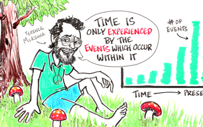 TIME IS SPEEDING UP – Terence McKenna [VIDEO]
