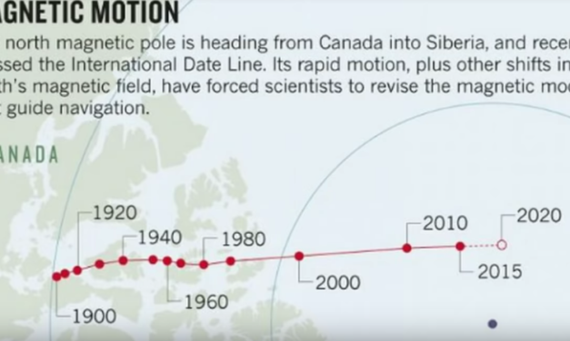 Earth's North Magnetic Pole Is Migrating Away from Canada and Geologists Don't Know Why [VIDEO]