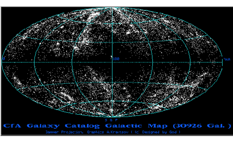Large-Scale Galactic Structure
