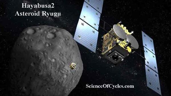 Science of Cycles – Japan Probe Prepares to Blast Asteroid from Hayabusa2
