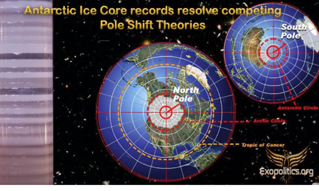 Dr Michael Salla: Antarctic Ice Core records resolve competing Pole Shift Theories