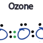 Ozone Therapy Being Used for Complex Regional Pain Syndrome