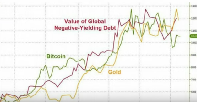 The Last Time This Happened Was October 1929: 'Stalling Markets' [VIDEO]